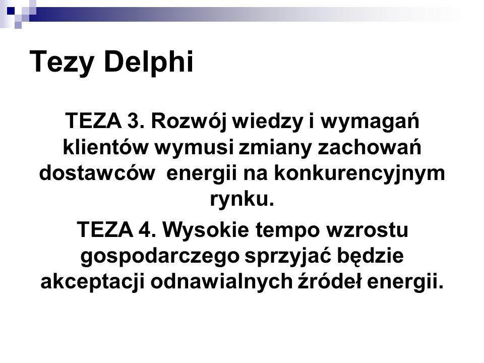 Tezy Delphi TEZA 3. Rozwój wiedzy i wymagań klientów wymusi zmiany zachowań dostawców energii na konkurencyjnym rynku. TEZA 4. Wysokie tempo wzrostu g