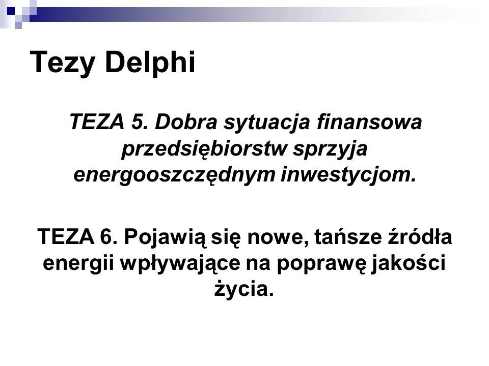 Tezy Delphi TEZA 5. Dobra sytuacja finansowa przedsiębiorstw sprzyja energooszczędnym inwestycjom. TEZA 6. Pojawią się nowe, tańsze źródła energii wpł