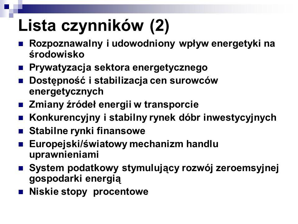 Lista czynników (2) Rozpoznawalny i udowodniony wpływ energetyki na środowisko Prywatyzacja sektora energetycznego Dostępność i stabilizacja cen surow