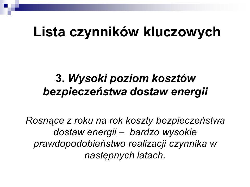 Lista czynników kluczowych 3. Wysoki poziom kosztów bezpieczeństwa dostaw energii Rosnące z roku na rok koszty bezpieczeństwa dostaw energii – bardzo
