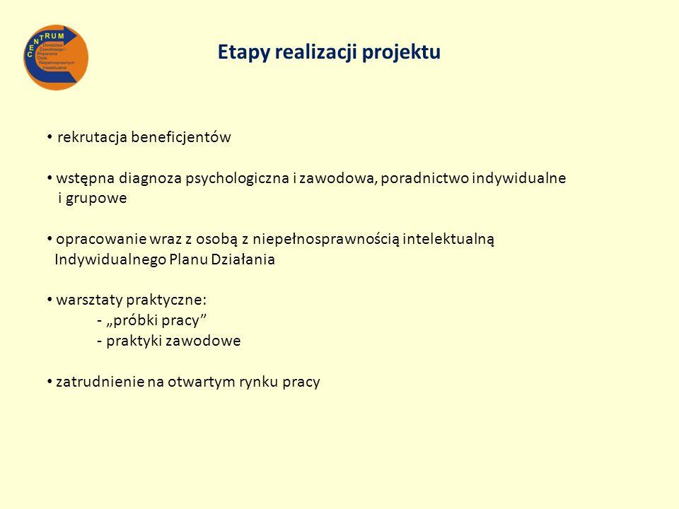 rekrutacja beneficjentów wstępna diagnoza psychologiczna i zawodowa, poradnictwo indywidualne i grupowe opracowanie wraz z osobą z niepełnosprawnością
