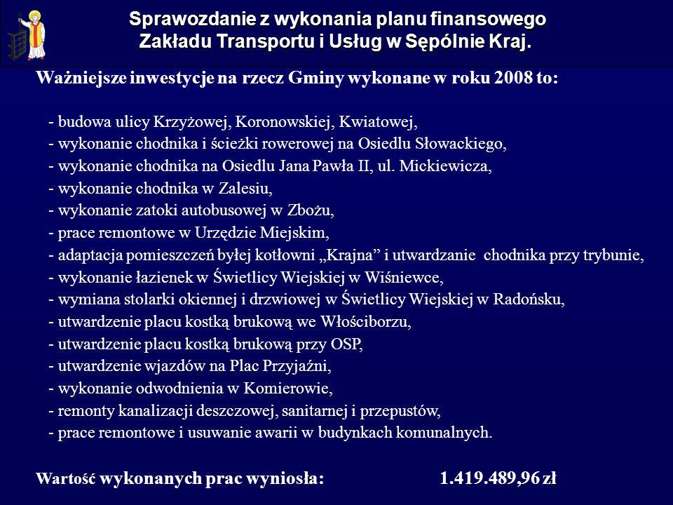 Ważniejsze inwestycje na rzecz Gminy wykonane w roku 2008 to: - budowa ulicy Krzyżowej, Koronowskiej, Kwiatowej, - wykonanie chodnika i ścieżki rowero