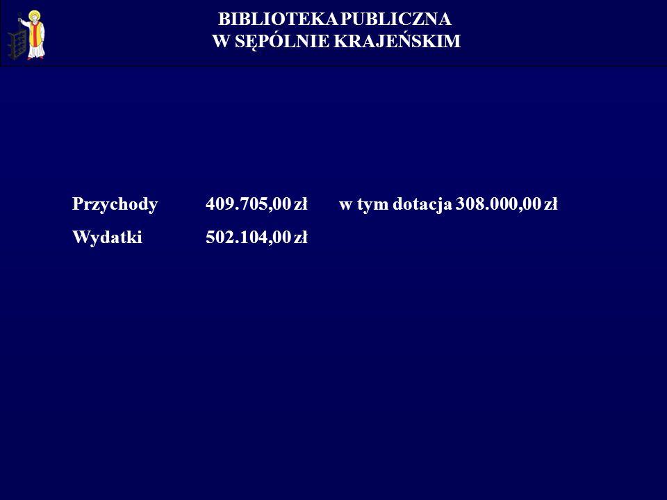 BIBLIOTEKA PUBLICZNA W SĘPÓLNIE KRAJEŃSKIM Przychody 409.705,00 złw tym dotacja 308.000,00 zł Wydatki 502.104,00 zł
