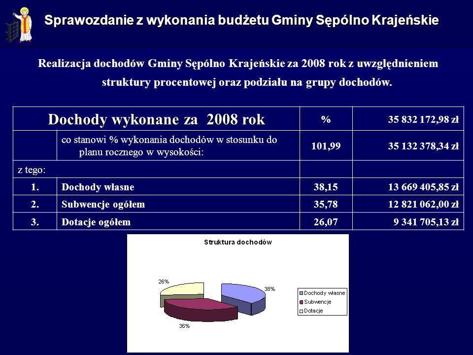 Sprawozdanie z wykonania budżetu Gminy Sępólno Krajeńskie Realizacja dochodów Gminy Sępólno Krajeńskie za 2008 rok z uwzględnieniem struktury procento