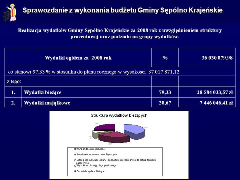 Realizacja wydatków Gminy Sępólno Krajeńskie za 2008 rok z uwzględnieniem struktury procentowej oraz podziału na grupy wydatków. za 2008 rok Wydatki o