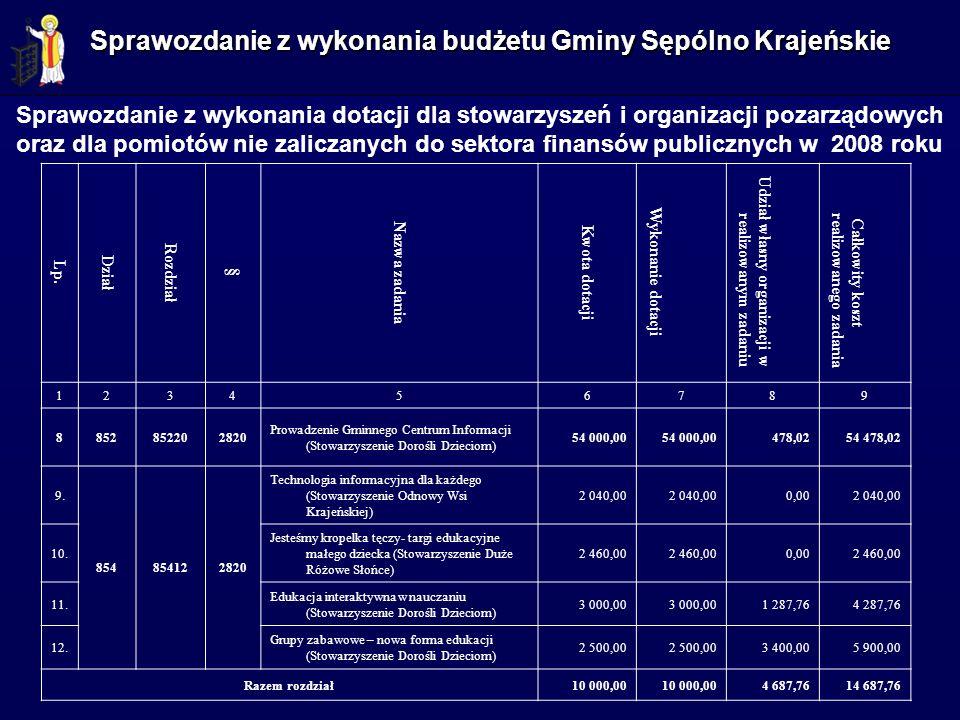 Sprawozdanie z wykonania budżetu Gminy Sępólno Krajeńskie Sprawozdanie z wykonania dotacji dla stowarzyszeń i organizacji pozarządowych oraz dla pomio