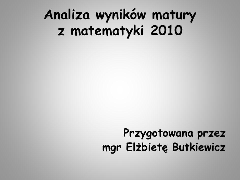 Analiza wyników matury z matematyki 2010 Przygotowana przez mgr Elżbietę Butkiewicz