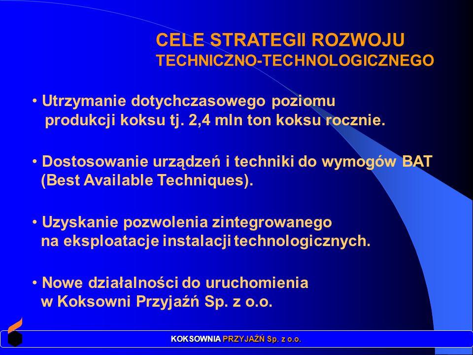 CELE STRATEGII ROZWOJU TECHNICZNO-TECHNOLOGICZNEGO Utrzymanie dotychczasowego poziomu produkcji koksu tj. 2,4 mln ton koksu rocznie. Dostosowanie urzą