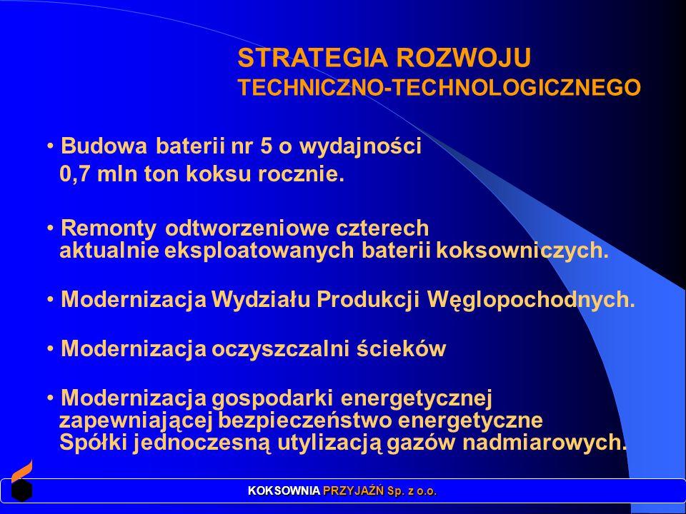 STRATEGIA ROZWOJU TECHNICZNO-TECHNOLOGICZNEGO Budowa baterii nr 5 o wydajności 0,7 mln ton koksu rocznie. Remonty odtworzeniowe czterech aktualnie eks