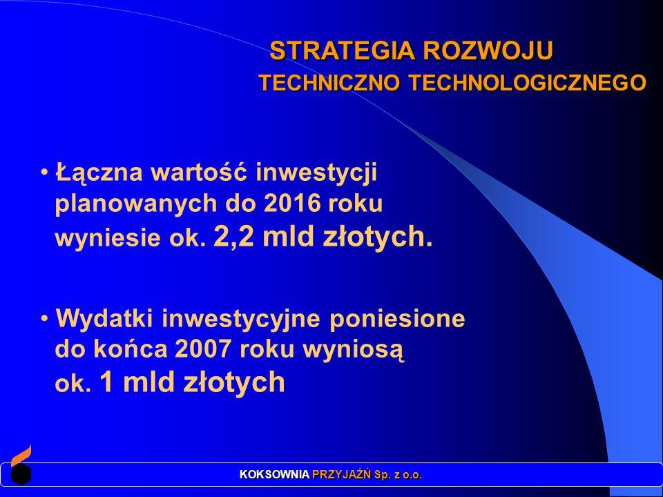 STRATEGIA ROZWOJU STRATEGIA ROZWOJU TECHNICZNO TECHNOLOGICZNEGO Łączna wartość inwestycji planowanych do 2016 roku wyniesie ok. 2,2 mld złotych. Wydat