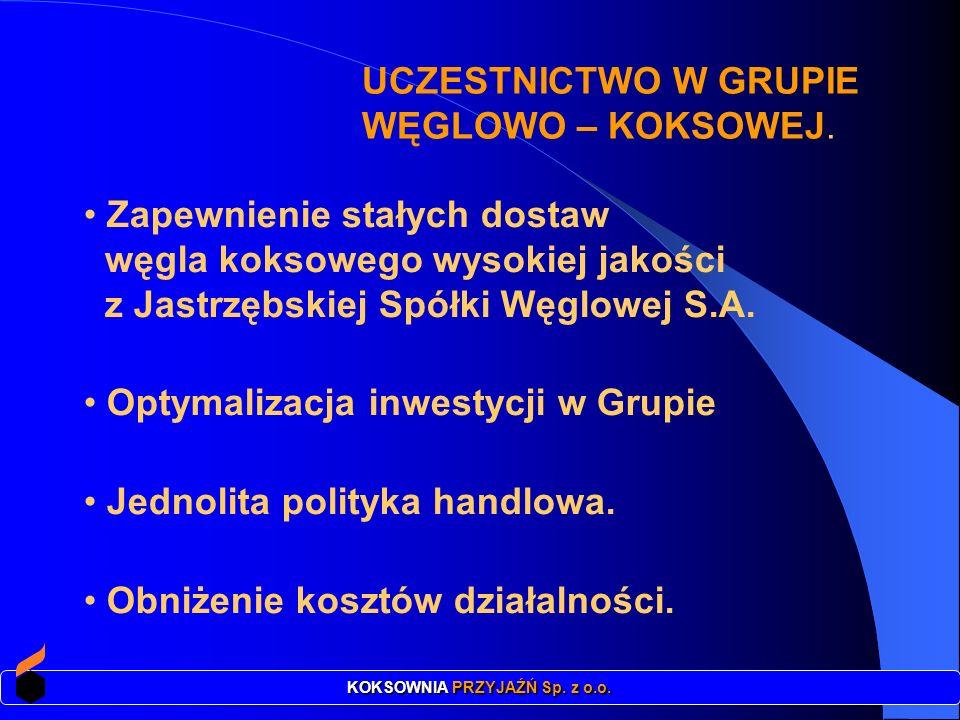 UCZESTNICTWO W GRUPIE WĘGLOWO – KOKSOWEJ. Zapewnienie stałych dostaw węgla koksowego wysokiej jakości z Jastrzębskiej Spółki Węglowej S.A. Optymalizac