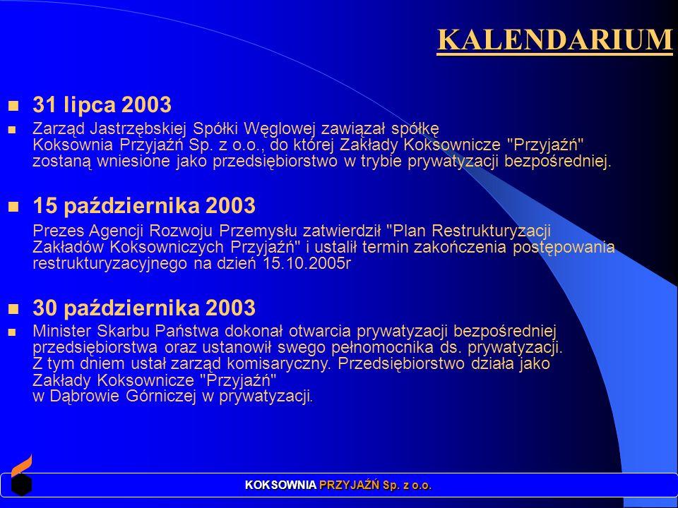31 lipca 2003 Zarząd Jastrzębskiej Spółki Węglowej zawiązał spółkę Koksownia Przyjaźń Sp. z o.o., do której Zakłady Koksownicze