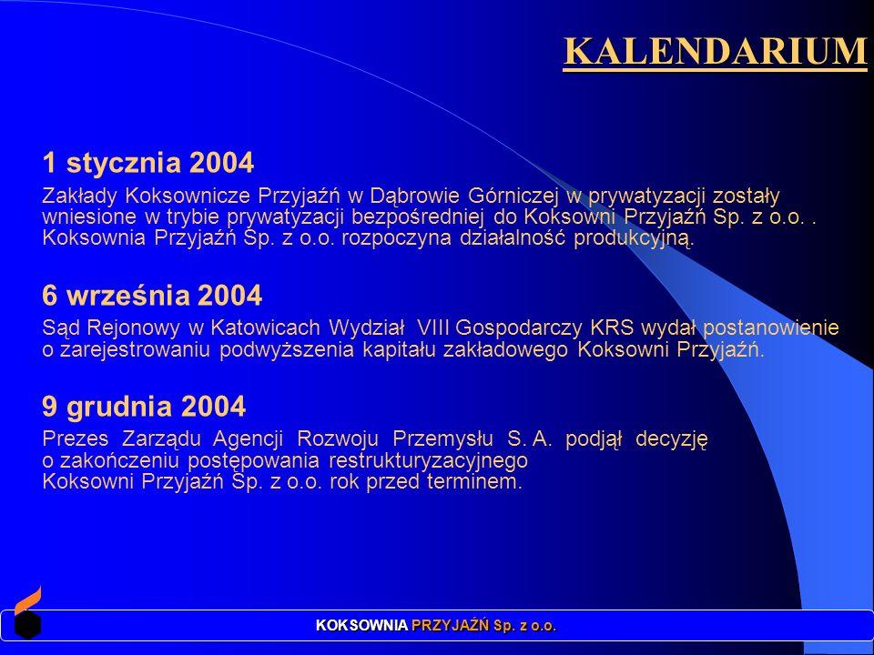 STRATEGIA HANDLOWA Sprzedaż 80 % produkcji w ramach długoterminowych kontraktów eksportowych zawartych za pośrednictwem Polskiego Koksu S.A.