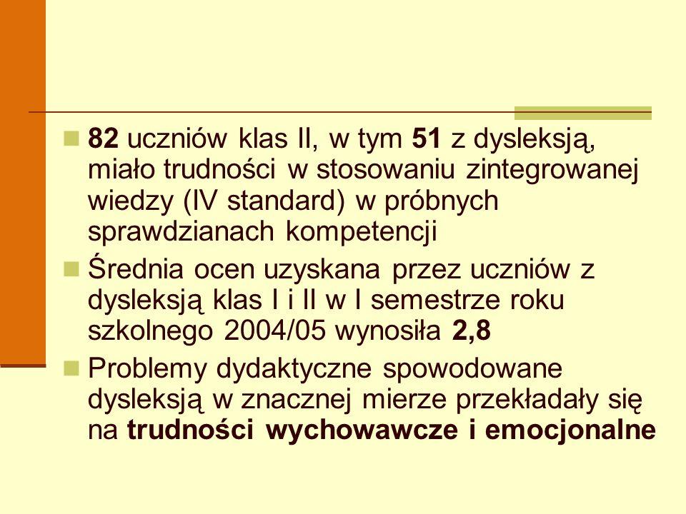 82 uczniów klas II, w tym 51 z dysleksją, miało trudności w stosowaniu zintegrowanej wiedzy (IV standard) w próbnych sprawdzianach kompetencji Średnia