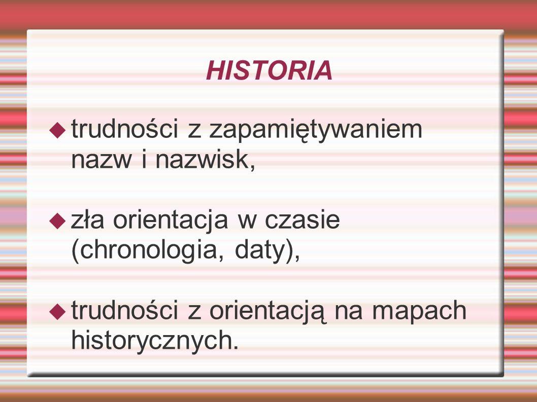 HISTORIA trudności z zapamiętywaniem nazw i nazwisk, zła orientacja w czasie (chronologia, daty), trudności z orientacją na mapach historycznych.