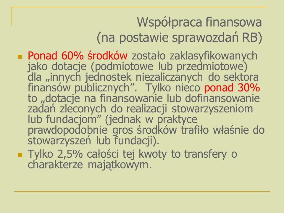 Ponad 60% środków zostało zaklasyfikowanych jako dotacje (podmiotowe lub przedmiotowe) dla innych jednostek niezaliczanych do sektora finansów publicznych.