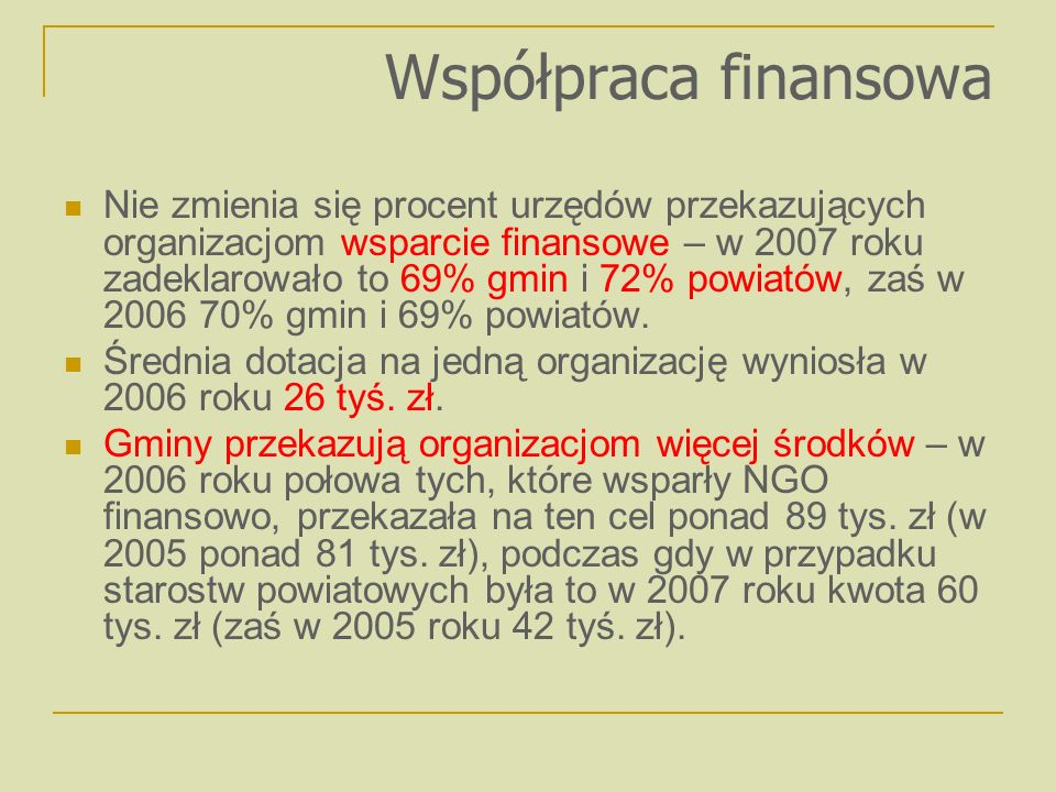 Współpraca finansowa Nie zmienia się procent urzędów przekazujących organizacjom wsparcie finansowe – w 2007 roku zadeklarowało to 69% gmin i 72% powiatów, zaś w 2006 70% gmin i 69% powiatów.
