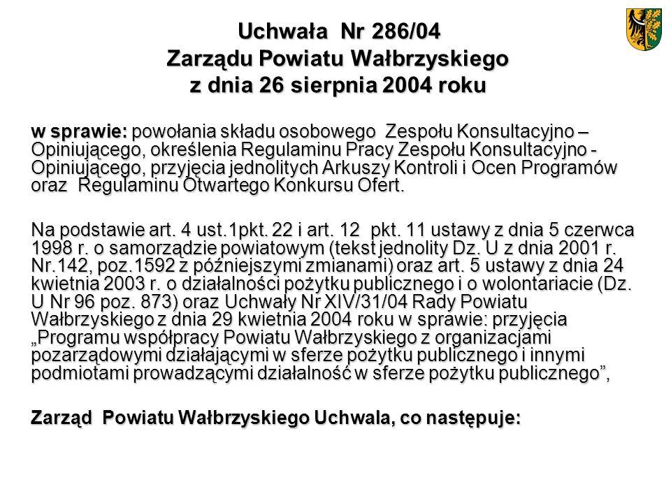 Uchwała Nr 286/04 Uchwała Nr 286/04 Zarządu Powiatu Wałbrzyskiego z dnia 26 sierpnia 2004 roku w sprawie: powołania składu osobowego Zespołu Konsultacyjno – Opiniującego, określenia Regulaminu Pracy Zespołu Konsultacyjno - Opiniującego, przyjęcia jednolitych Arkuszy Kontroli i Ocen Programów oraz Regulaminu Otwartego Konkursu Ofert.