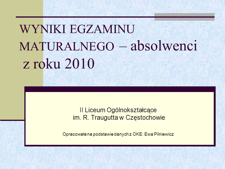 WYNIKI EGZAMINU MATURALNEGO – absolwenci z roku 2010 II Liceum Ogólnokształcące im.