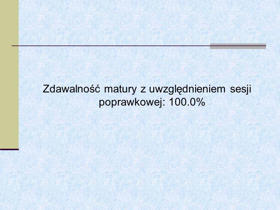 Zdawalność matury z uwzględnieniem sesji poprawkowej: 100.0%