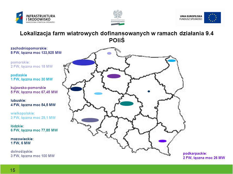 Lokalizacja farm wiatrowych dofinansowanych w ramach działania 9.4 POIiŚ 15 zachodniopomorskie: 8 FW, łączna moc 133,925 MW pomorskie: 2 FW, łączna mo