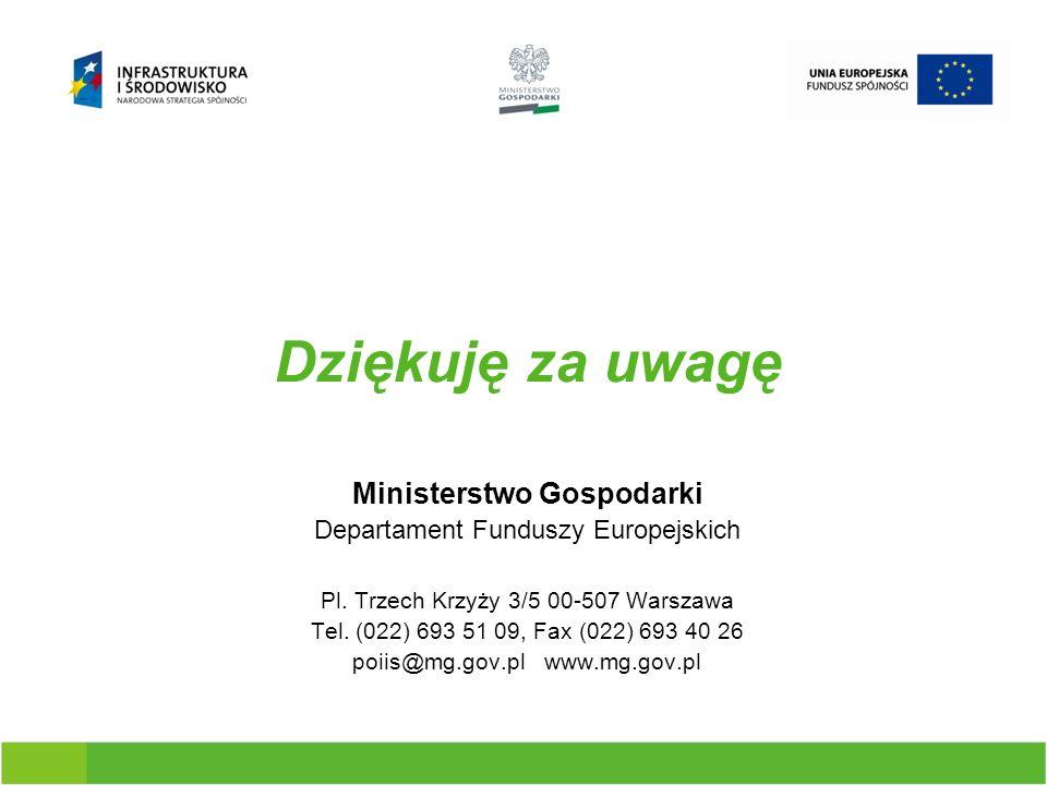 Dziękuję za uwagę Ministerstwo Gospodarki Departament Funduszy Europejskich Pl. Trzech Krzyży 3/5 00-507 Warszawa Tel. (022) 693 51 09, Fax (022) 693