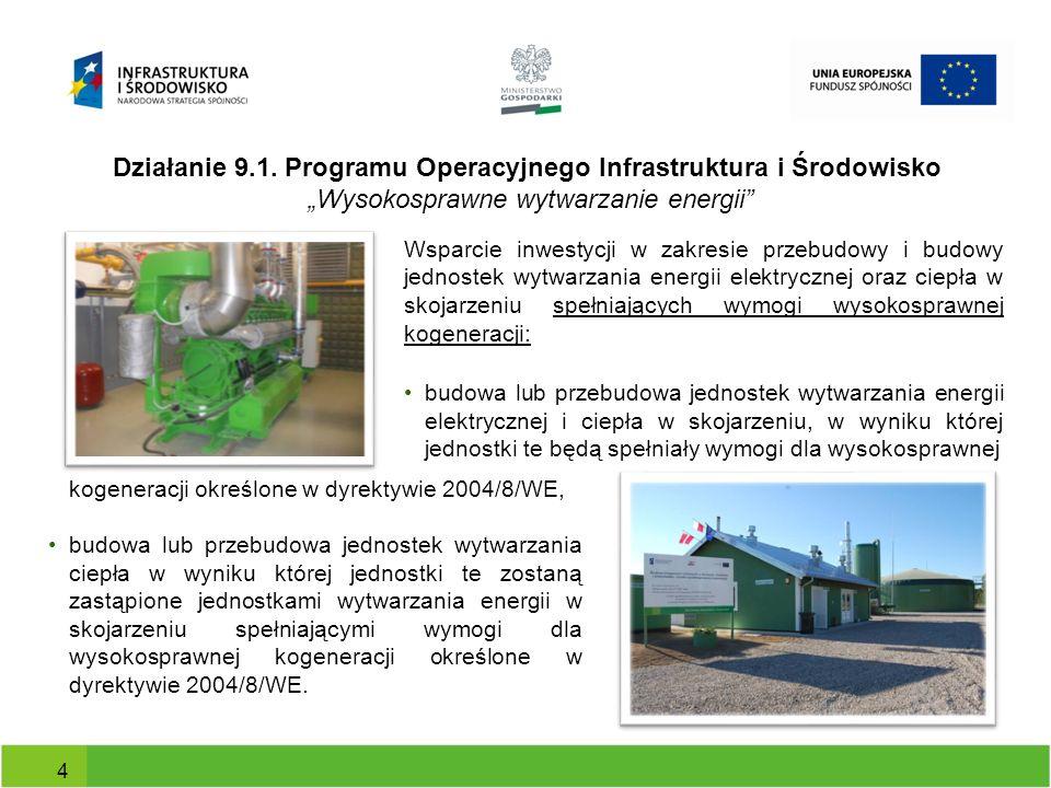 Lokalizacja farm wiatrowych dofinansowanych w ramach działania 9.4 POIiŚ 15 zachodniopomorskie: 8 FW, łączna moc 133,925 MW pomorskie: 2 FW, łączna moc 18 MW podlaskie 1 FW, łączna moc 30 MW kujawsko-pomorskie 5 FW, łączna moc 67,45 MW lubuskie: 4 FW, łączna moc 54,5 MW wielkopolskie: 3 FW, łączna moc 29,1 MW łódzkie: 6 FW, łączna moc 77,85 MW mazowieckie: 1 FW, 6 MW dolnośląskie: 3 FW, łączna moc 100 MW podkarpackie: 2 FW, łączna moc 26 MW