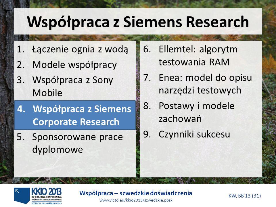 Współpraca – szwedzkie doświadczenia www.victo.eu/kkio2013/szwedzkie.ppsx KW, BB 13 (31) Współpraca z Siemens Research 6.Ellemtel: algorytm testowania