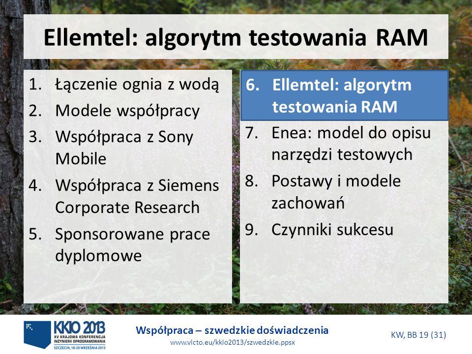 Współpraca – szwedzkie doświadczenia www.victo.eu/kkio2013/szwedzkie.ppsx KW, BB 19 (31) Ellemtel: algorytm testowania RAM 6.Ellemtel: algorytm testowania RAM 7.Enea: model do opisu narzędzi testowych 8.Postawy i modele zachowań 9.Czynniki sukcesu 1.Łączenie ognia z wodą 2.Modele współpracy 3.Współpraca z Sony Mobile 4.Współpraca z Siemens Corporate Research 5.Sponsorowane prace dyplomowe 6.Ellemtel: algorytm testowania RAM
