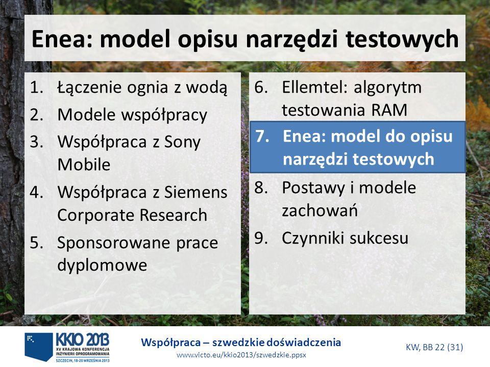 Współpraca – szwedzkie doświadczenia www.victo.eu/kkio2013/szwedzkie.ppsx KW, BB 22 (31) Enea: model opisu narzędzi testowych 6.Ellemtel: algorytm tes