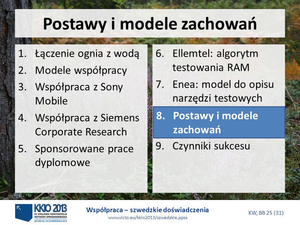 Współpraca – szwedzkie doświadczenia www.victo.eu/kkio2013/szwedzkie.ppsx KW, BB 25 (31) Postawy i modele zachowań 6.Ellemtel: algorytm testowania RAM 7.Enea: model do opisu narzędzi testowych 8.Postawy i modele zachowań 9.Czynniki sukcesu 1.Łączenie ognia z wodą 2.Modele współpracy 3.Współpraca z Sony Mobile 4.Współpraca z Siemens Corporate Research 5.Sponsorowane prace dyplomowe 8.Postawy i modele zachowań