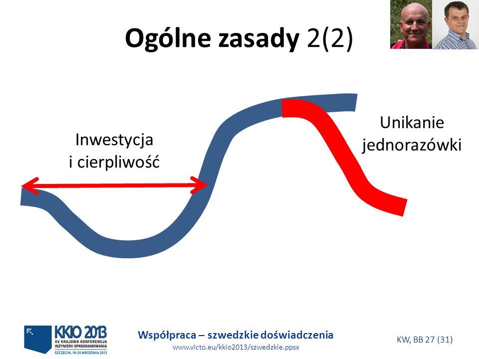 Współpraca – szwedzkie doświadczenia www.victo.eu/kkio2013/szwedzkie.ppsx KW, BB 27 (31) Ogólne zasady 2(2) Inwestycja i cierpliwość Unikanie jednoraz