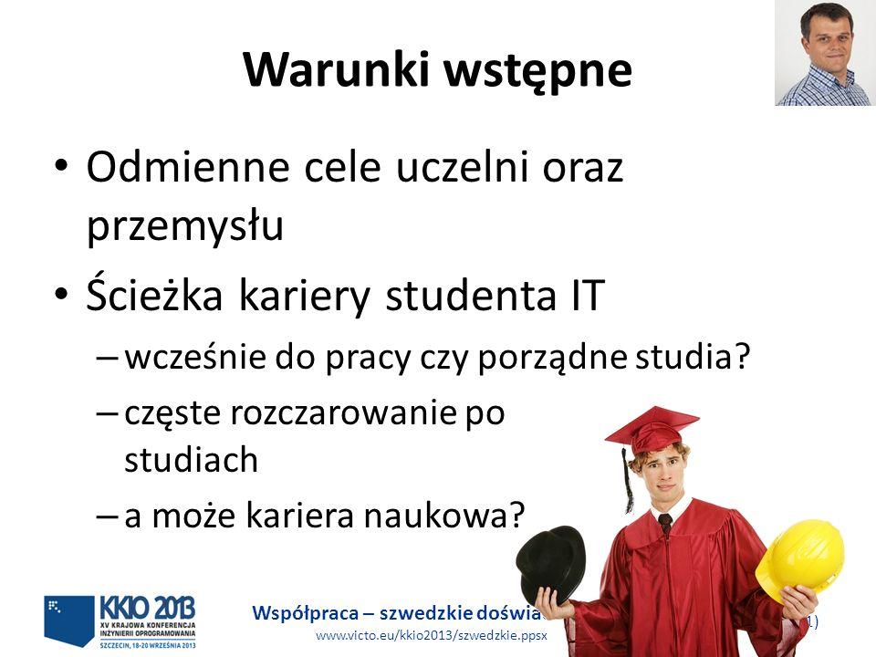 Współpraca – szwedzkie doświadczenia www.victo.eu/kkio2013/szwedzkie.ppsx KW, BB 5 (31) Warunki wstępne Odmienne cele uczelni oraz przemysłu Ścieżka kariery studenta IT – wcześnie do pracy czy porządne studia.