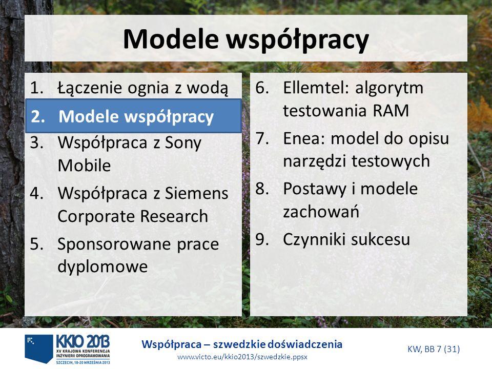 Współpraca – szwedzkie doświadczenia www.victo.eu/kkio2013/szwedzkie.ppsx KW, BB 7 (31) Modele współpracy 6.Ellemtel: algorytm testowania RAM 7.Enea: model do opisu narzędzi testowych 8.Postawy i modele zachowań 9.Czynniki sukcesu 1.Łączenie ognia z wodą 2.Modele współpracy 3.Współpraca z Sony Mobile 4.Współpraca z Siemens Corporate Research 5.Sponsorowane prace dyplomowe 2.Modele współpracy