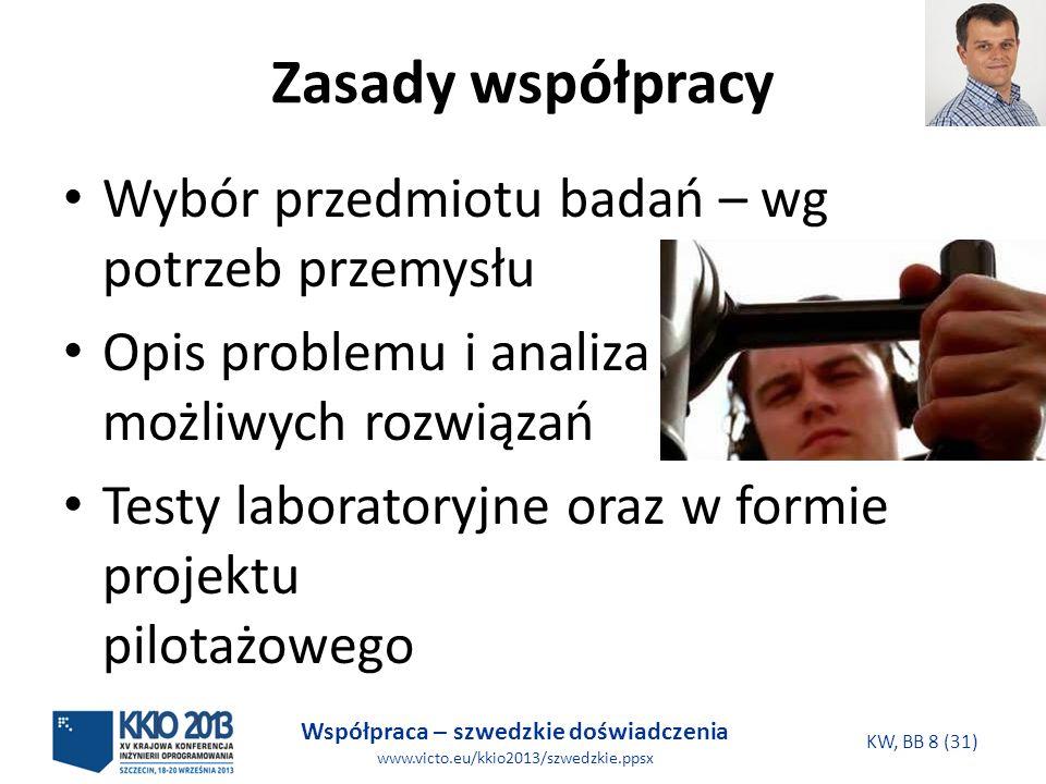 Współpraca – szwedzkie doświadczenia www.victo.eu/kkio2013/szwedzkie.ppsx KW, BB 9 (31) Model Gorscheka