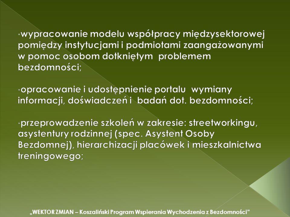 WEKTOR ZMIAN – Koszaliński Program Wspierania Wychodzenia z Bezdomności