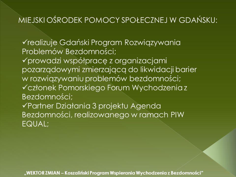 MIEJSKI OŚRODEK POMOCY SPOŁECZNEJ W GDAŃSKU: realizuje Gdański Program Rozwiązywania Problemów Bezdomności; prowadzi współpracę z organizacjami pozarządowymi zmierzającą do likwidacji barier w rozwiązywaniu problemów bezdomności; członek Pomorskiego Forum Wychodzenia z Bezdomności; Partner Działania 3 projektu Agenda Bezdomności, realizowanego w ramach PIW EQUAL;