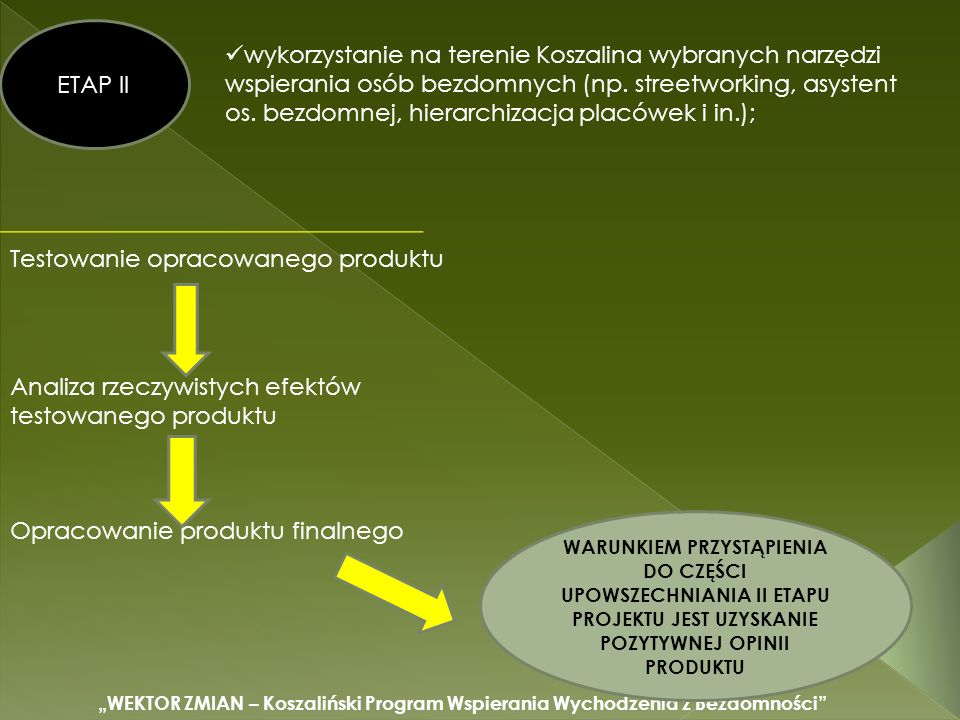 WEKTOR ZMIAN – Koszaliński Program Wspierania Wychodzenia z Bezdomności ETAP II wykorzystanie na terenie Koszalina wybranych narzędzi wspierania osób bezdomnych (np.