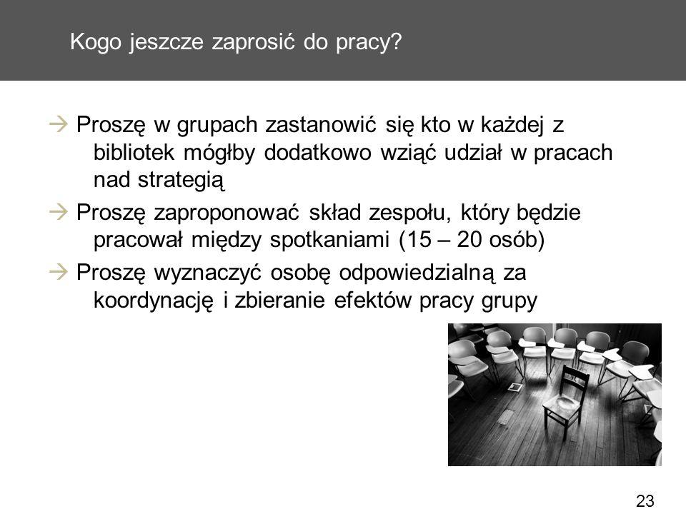 23 Kogo jeszcze zaprosić do pracy? Proszę w grupach zastanowić się kto w każdej z bibliotek mógłby dodatkowo wziąć udział w pracach nad strategią Pros