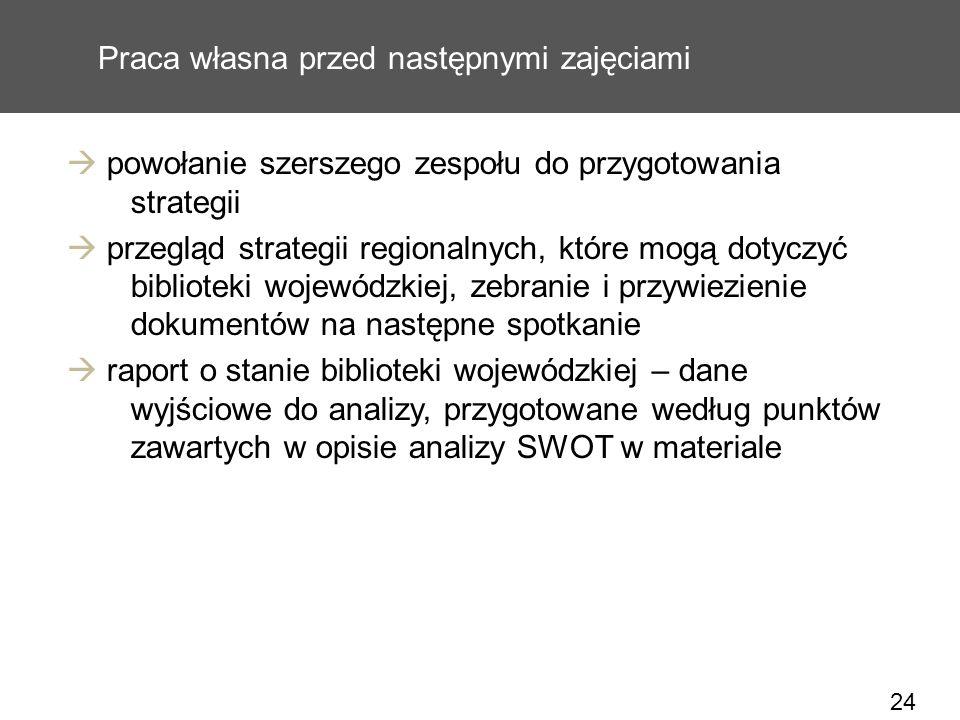 24 Praca własna przed następnymi zajęciami powołanie szerszego zespołu do przygotowania strategii przegląd strategii regionalnych, które mogą dotyczyć