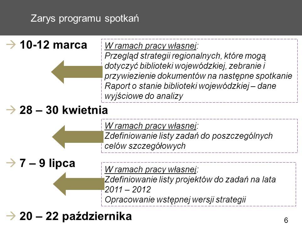6 10-12 marca 28 – 30 kwietnia 7 – 9 lipca 20 – 22 października Zarys programu spotkań W ramach pracy własnej: Przegląd strategii regionalnych, które