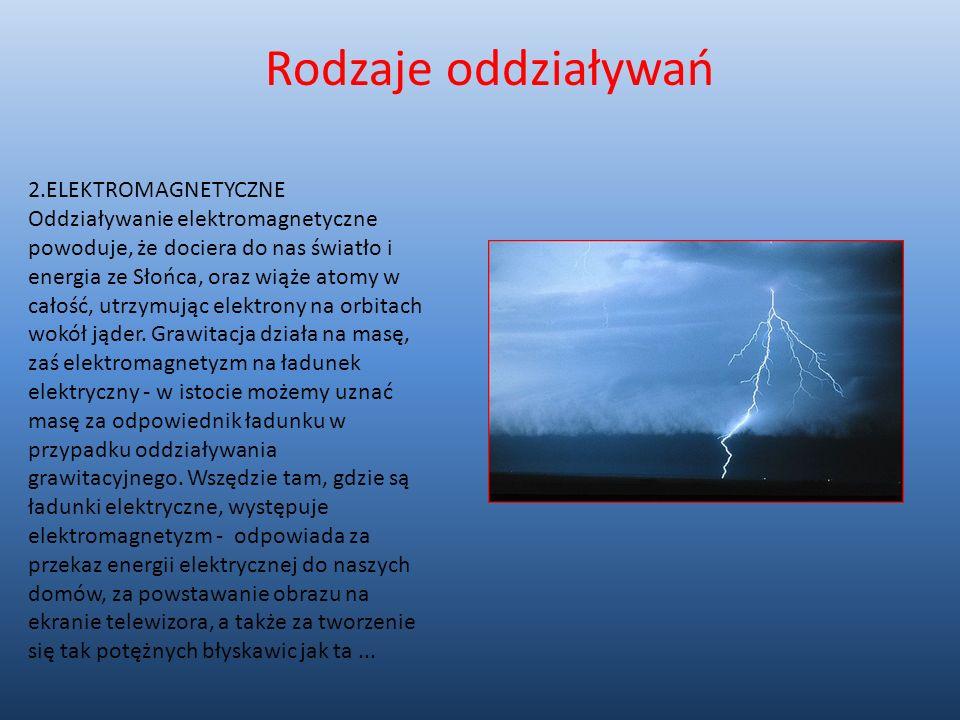 Rodzaje oddziaływań 2.ELEKTROMAGNETYCZNE Oddziaływanie elektromagnetyczne powoduje, że dociera do nas światło i energia ze Słońca, oraz wiąże atomy w