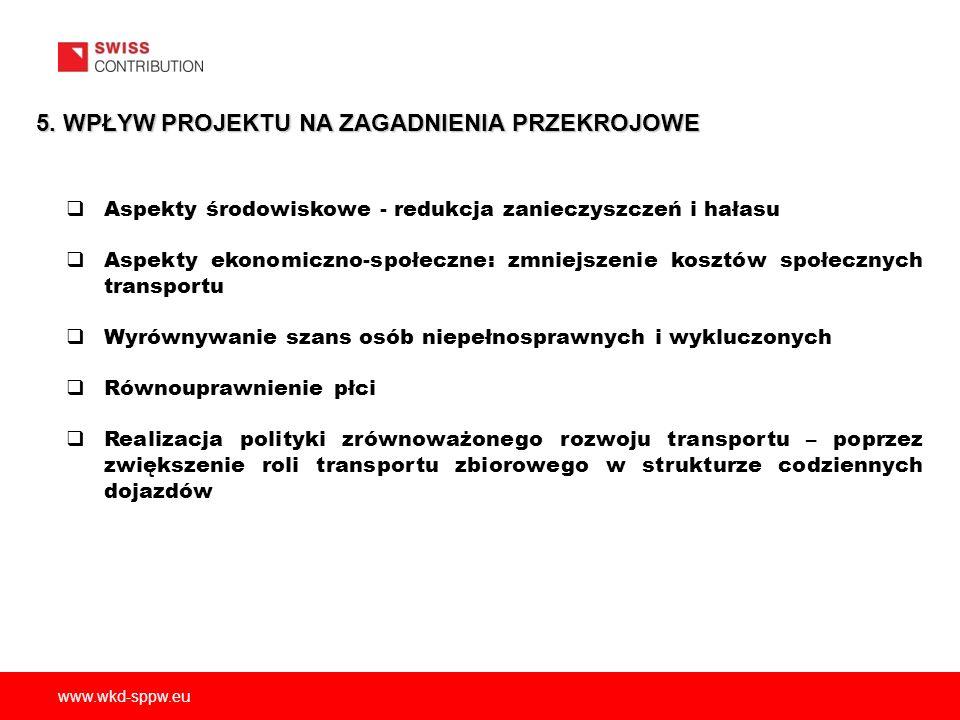 www.wkd-sppw.eu 6.