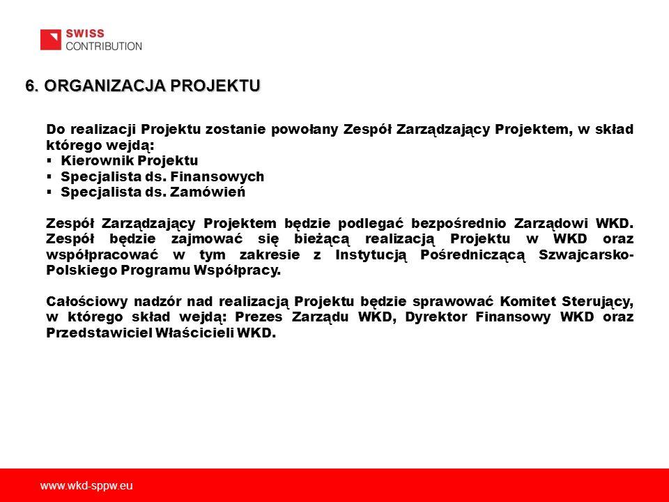 www.wkd-sppw.eu 7.HARMONOGRAM DZIAŁAŃ I KOSZTY Z TYM ZWIĄZANE Działanie 1.