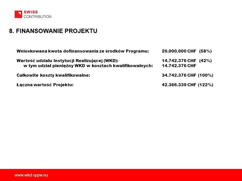 www.wkd-sppw.eu 9.