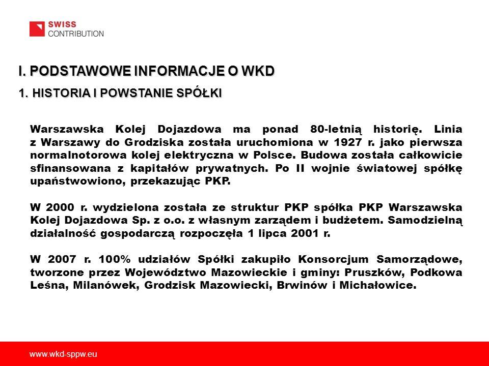 www.wkd-sppw.eu 2.
