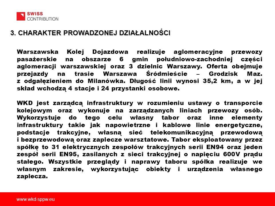 www.wkd-sppw.eu 4. LICZBA PRZEWOŻONYCH PASAŻERÓW