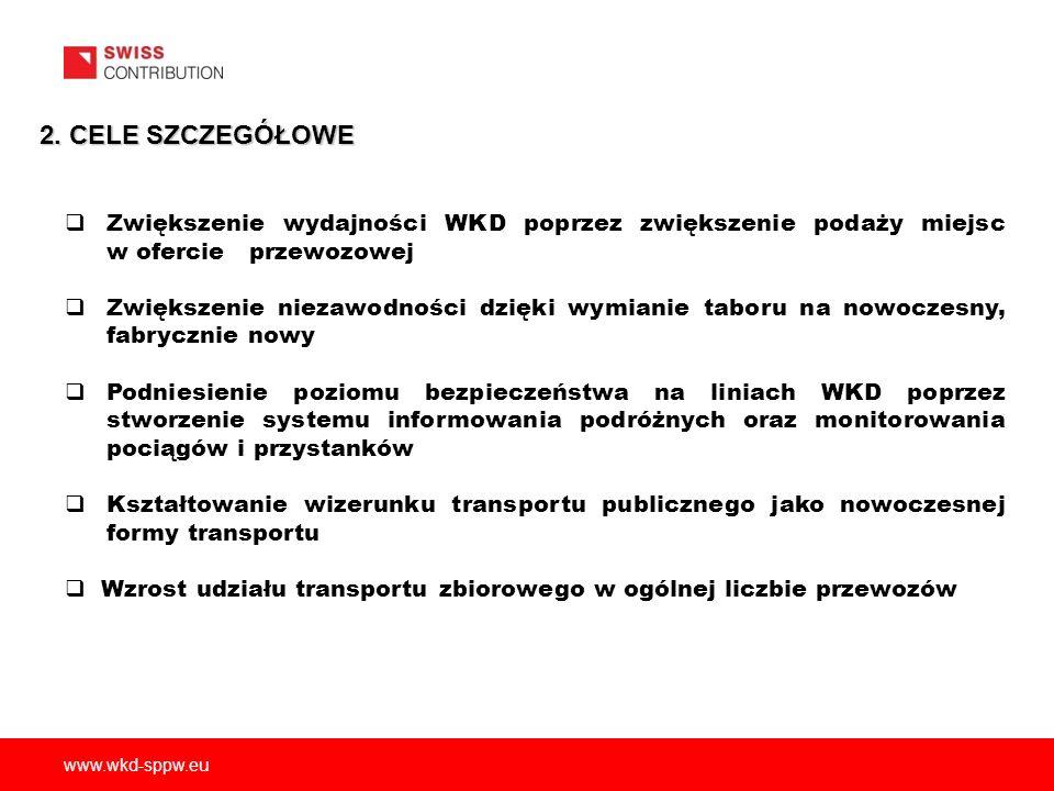 www.wkd-sppw.eu 3.DZIAŁANIA W RAMACH PROJEKTU Zakup 6 szt.