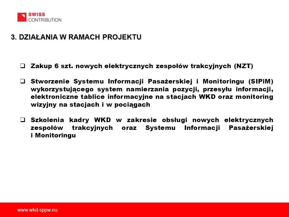 www.wkd-sppw.eu 4.