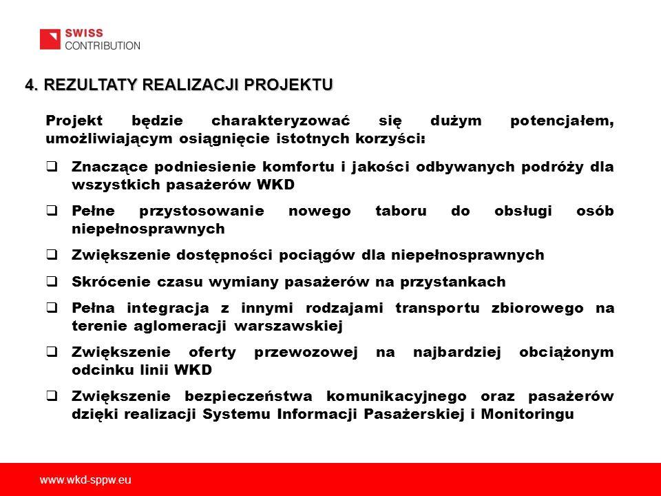www.wkd-sppw.eu 5.